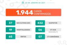 Photo of A Prefeitura de Jaboticabal informa que nesta quinta-feira, dia 7 de janeiro de 2021, foram confirmados 37 casos positivos do novo coronavírus. Até o momento, o município contabiliza 1.944 casos confirmados da Covid-19