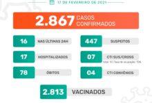 Photo of A Prefeitura de Jaboticabal informa que nesta quarta-feira, dia 17 de fevereiro de 2021, foram confirmados 16 casos positivos do novo coronavírus. Até o momento, o município contabiliza 2.867 casos confirmados da Covid-19.
