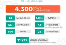 Photo of Covid-19 em Jaboticabal: 41 infectados, 3 óbitos confirmados e 3 aguardando confirmação – 05/04