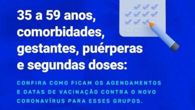 Photo of VACINAÇÃO: 35 a 59 anos, comorbidades, gestantes, puérperas e segundas doses: confira como ficam os agendamentos e datas de vacinação contra o novo coronavírus para esses grupos