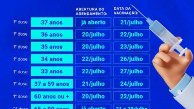 Photo of Jaboticabal divulga datas do agendamento e vacinação para os grupos com 30 anos ou mais e faz novos chamamentos para quem ainda não conseguiu se vacinar